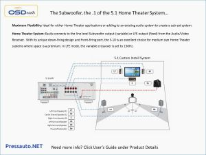 Surround sound Wiring Diagram - Surround sound Wiring Diagram Collection Surround sound Wiring Diagram Best Scintillating Paramax Surround sound Speaker Download Wiring Diagram 4n