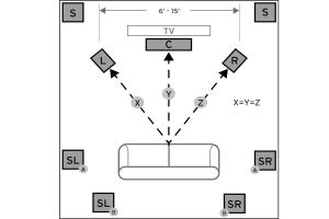 Surround sound Wiring Diagram - Surround sound Wiring Diagram Inspirational How to Set Up A Basic Home theater System 4r
