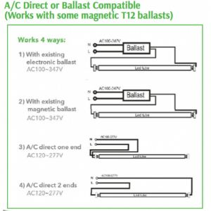 T12 Ballast Wiring Diagram - Fantastic Magnetic F96t12 Ballast Wiring Diagram Image Fine Allanson Rh Natebird Me Magnetic F96t12 Ballast Wiring Diagram Universal Ballast Wiring Diagrams 17h