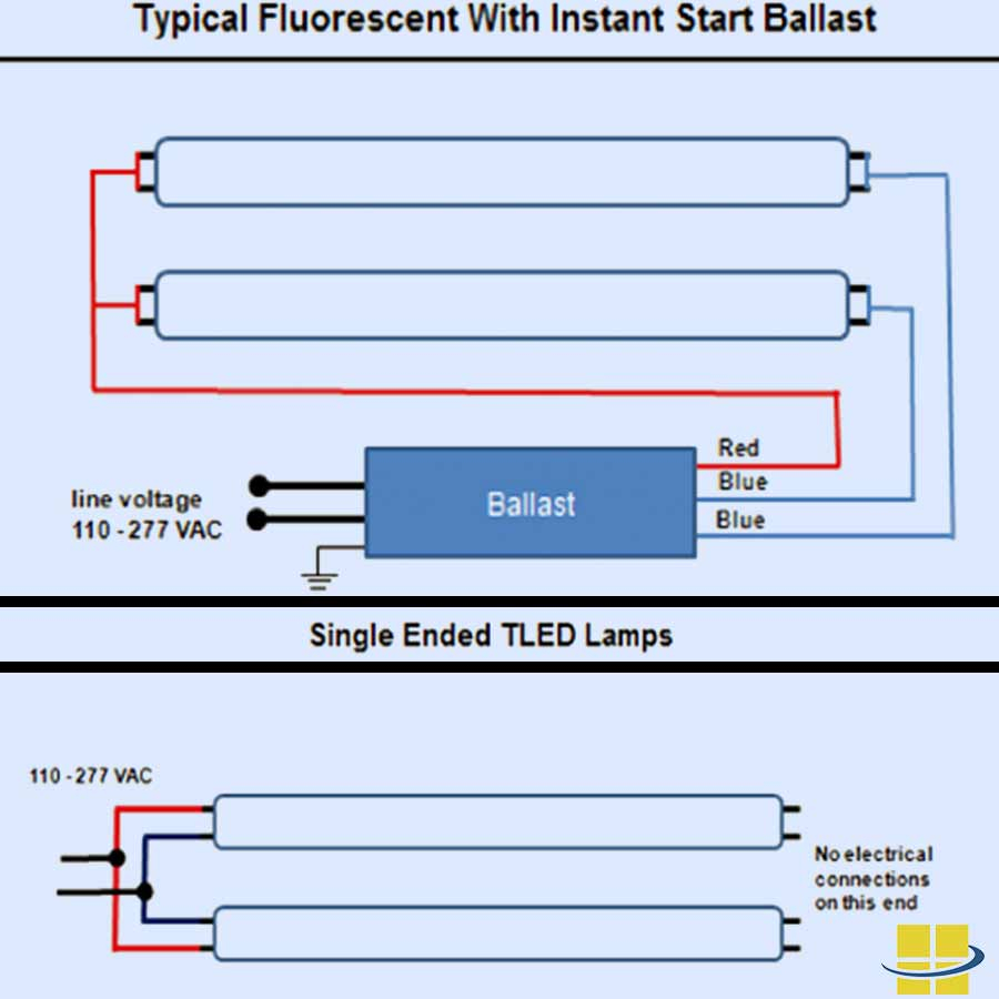 bodine emergency ballast 2 bulb electronic ballast wiring diagram with t8 electronic ballast wiring diagram gallery