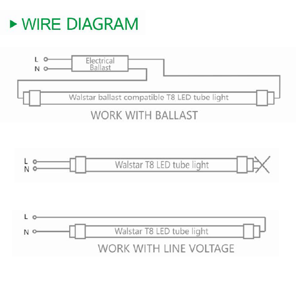 T8 Led Tube Wiring Diagram Electrical Schematics Ballast Diagrams T12 For Light U2022 To