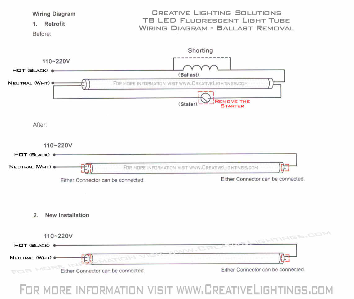 t8 led tube wiring diagram gallery rh wholefoodsonabudget com t8 led  fixture wiring diagram t8 led wiring diagram one end