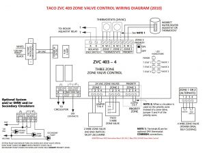 Taco 007 F5 Wiring Diagram - Taco Zone Valve Wiring Diagram Elegant Addition Taco Sr503 Wiring Diagram 4 Moreover Taco Pump Wiring 2j