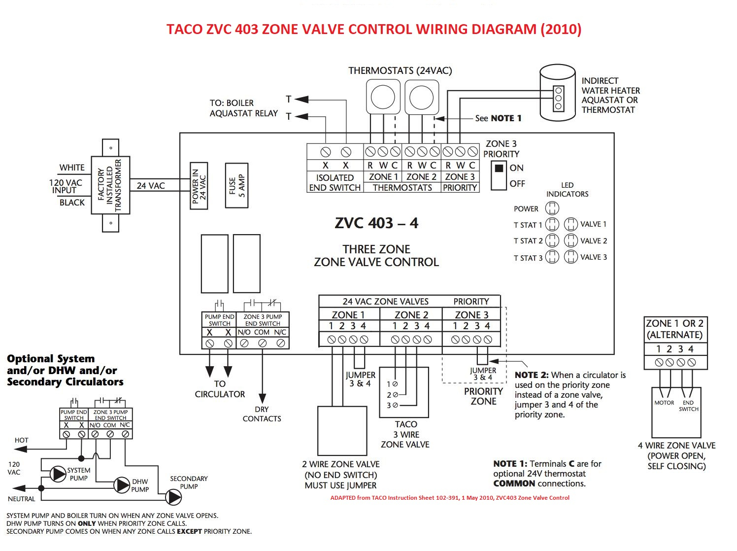 Tao Valve Diagram Tao Get Free Image About Wiring Diagram