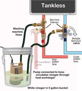 Tankless Water Heater Wiring Diagram - thermostat Wire Rheem Remote Control Delime Tankless R Image Error Il 14g