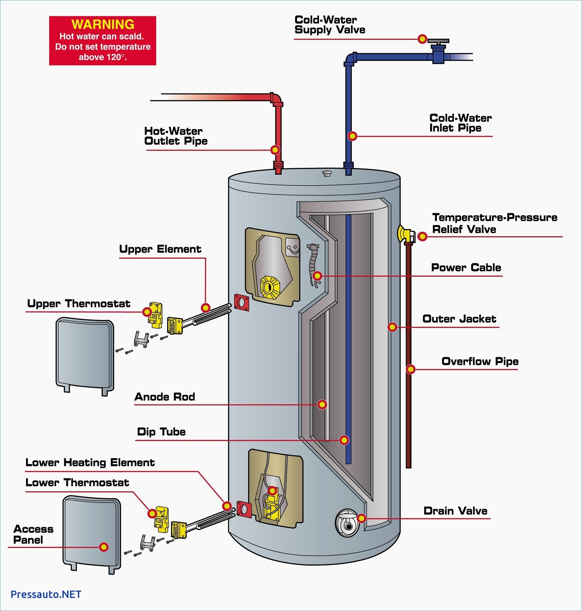Wiring Diagram For Hot Water Heater Element Wiring Diagram