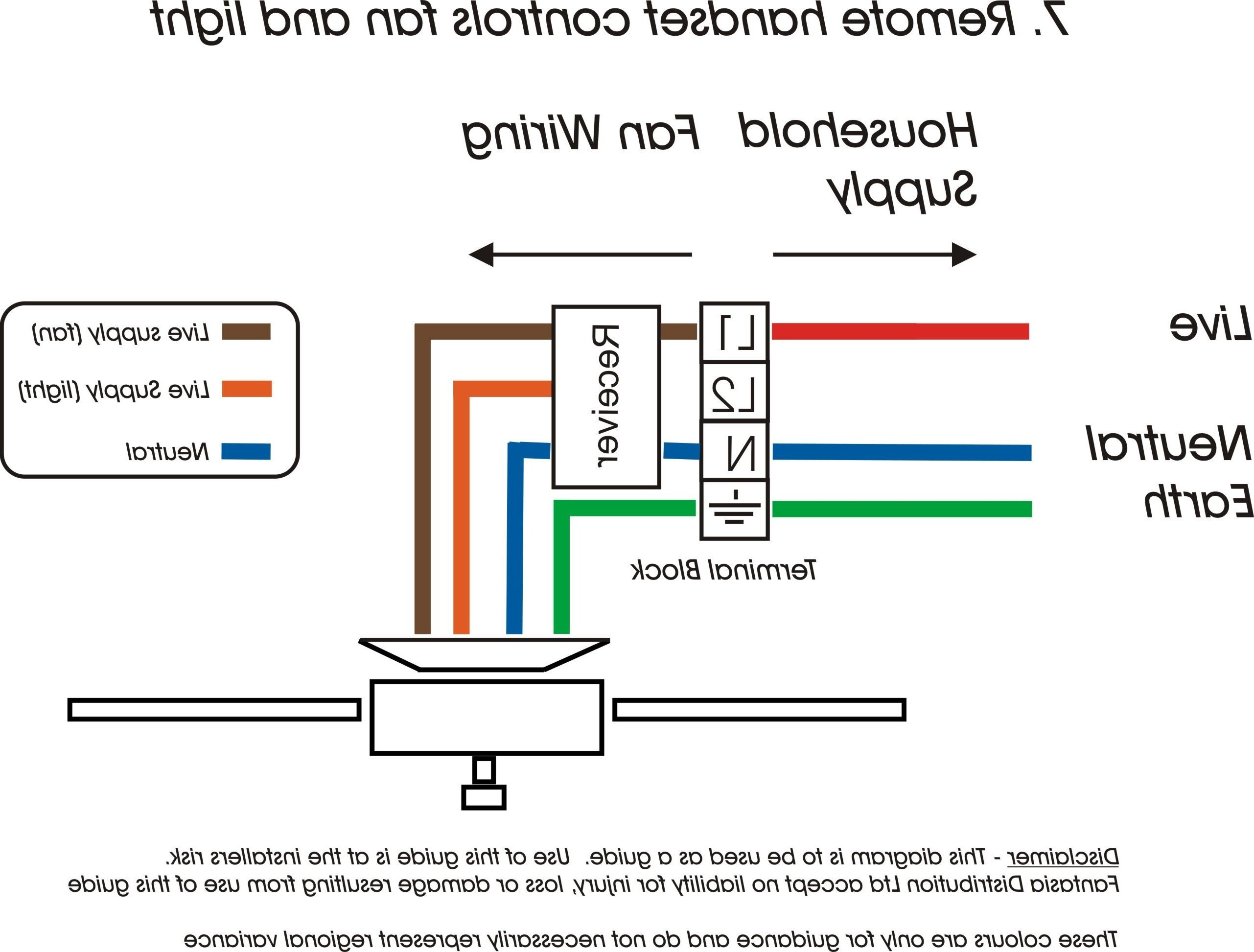 Telephone System Wiring Diagram Download