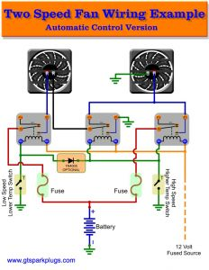 Temperature Controller Wiring Diagram - Beautiful Electric Fan Relay Wiring Diagram 86 Crutchfield with and for 7n