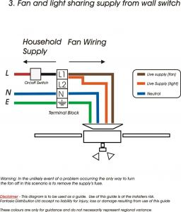 Terminal Block Wiring Diagram - Gallery Of Terminal Block Wiring Diagram Fresh Repair Guides Wiring Diagrams 16c