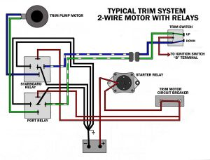 Tilt and Trim Switch Wiring Diagram - Boat Wiring Diagram Furthermore Tilt Trim Wiring Diagram Moreover Rh 45 76 62 56 15q