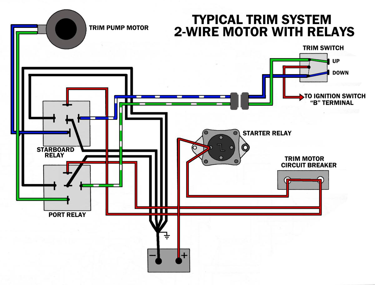 tilt and trim switch wiring diagram Download-boat wiring diagram furthermore tilt trim wiring diagram moreover rh 45 76 62 56 1-m