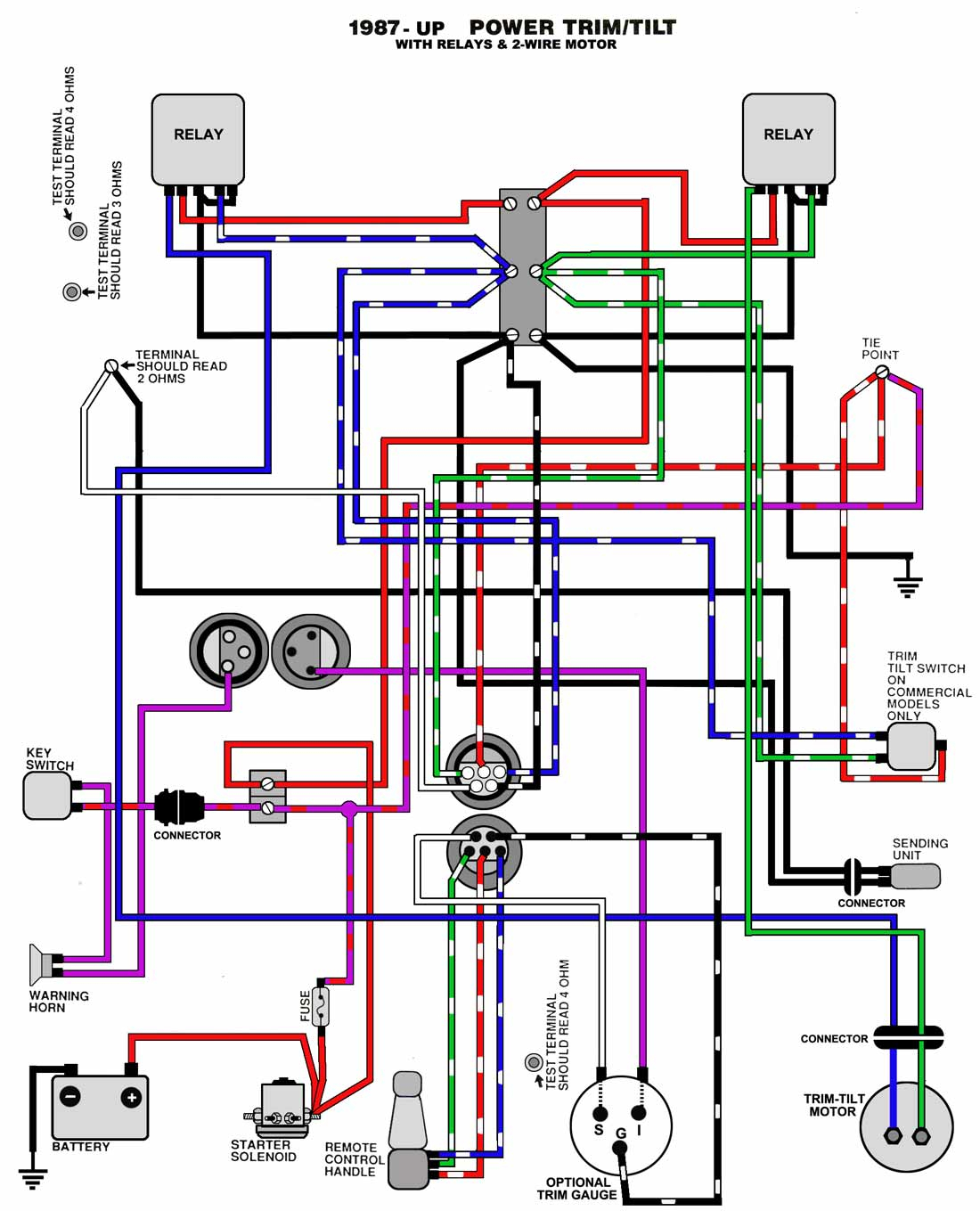 Tilt And Trim Switch Wiring Diagram Sample