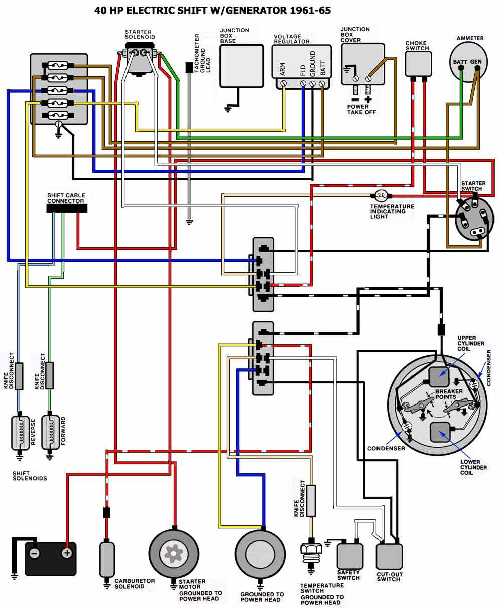 Cmc Power Tilt And Trim Wiring Diagram from wholefoodsonabudget.com