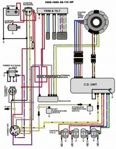 Tilt and Trim Switch Wiring Diagram - Tilt and Trim Switch Wiring Diagram New Elegant Evinrude Wiring Diagram Outboards 34 About Remodel 1 16o