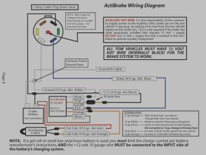 Tow Vehicle Wiring Diagram - 19 Latest Diagram Car Brakes Wiring for Trailer Brake Lights New 2r
