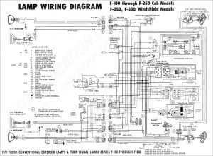 Tow Vehicle Wiring Diagram - Automotive Trailer Wiring Diagram Refrence Automotive Trailer Wiring Diagram Refrence Wiring Diagrams for 8b