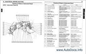 Toyota Corolla Wiring Diagram - Electrical Wiring Diagram Body Repair Manual toyota Yaris Wire Rh Jadecloud Co 3e