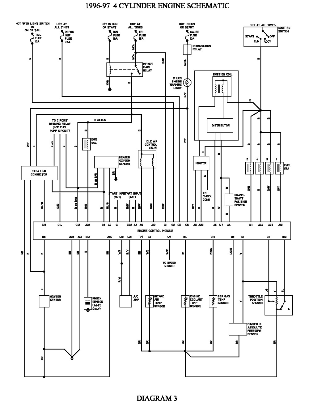 toyota corolla wiring diagram Collection-Toyota Corolla Wiring Diagram Awesome toyota Wiring Diagram Dolgular 10-e