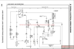 Toyota forklift Wiring Diagram - toyota forklift Wiring Diagram Collection Repair Manual forum Heavy Equipment forums Download Repair 18 11n