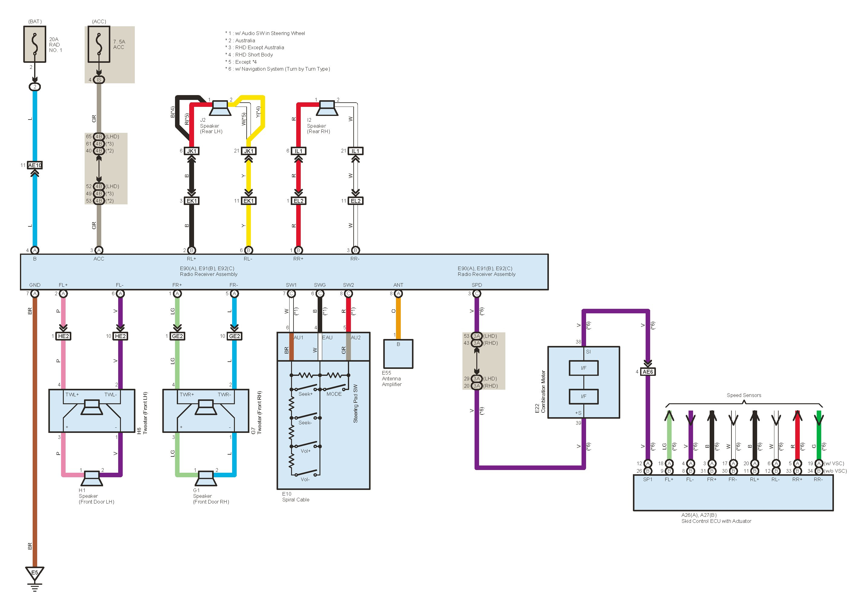 2001 Tundra Dash Wiring Diagram