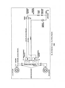 Toyota Tundra Trailer Wiring Harness Diagram - toyota Tundra Trailer Wiring Harness Diagram Unique Chevy Wiring Diagrams 1e