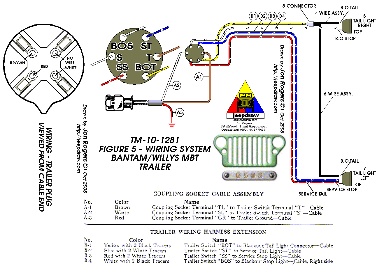 Trailer Light Tester Wiring Diagram Collection
