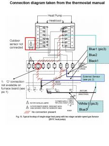 Trane Heat Pump thermostat Wiring Diagram - Trane thermostat Wiring Diagram Lovely Home Heater thermostat Wiring Diagram Home Get Free Image About Wiring 10d