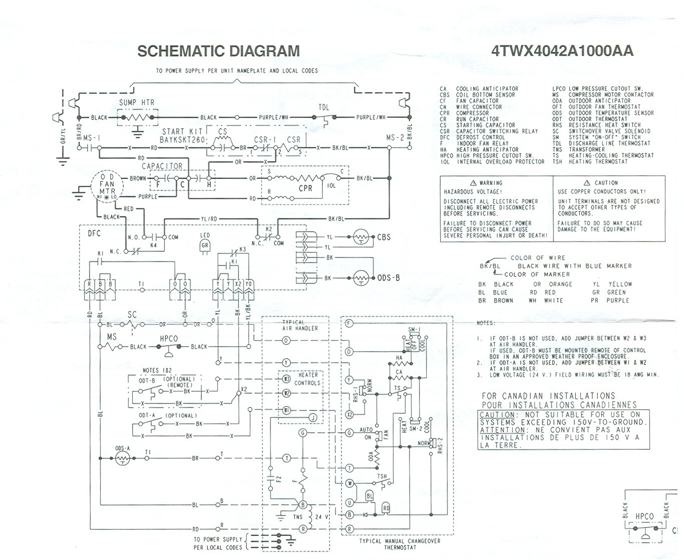 Superb Trane Thermostat Wiring Diagram Sample Wiring Cloud Brecesaoduqqnet