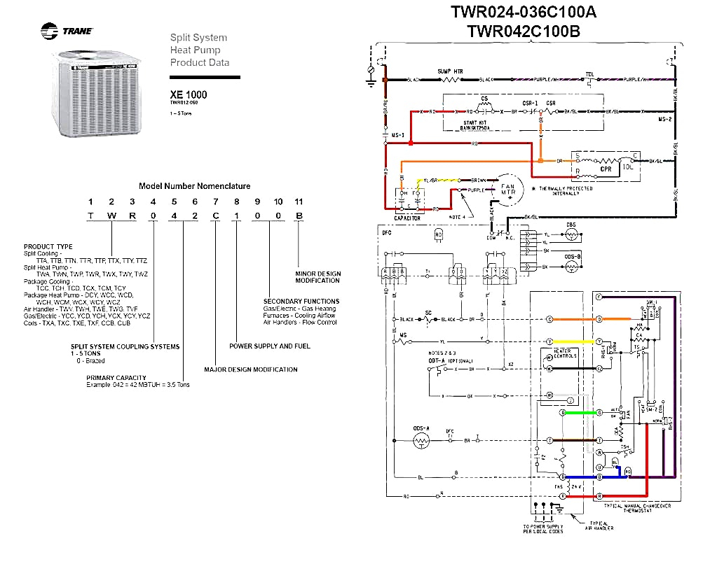 Trane Rooftop Unit Wiring Diagram from wholefoodsonabudget.com