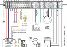 Transfer Switch Wiring Diagram - Generac Generator Transfer Switch Wiring Diagram Generac Automatic Transfer Switch Wiring Diagram Inside 5c