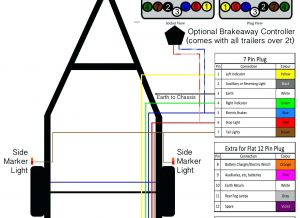 Utility Trailer Wiring Diagram - Wiring Diagram for Trailer Tail Lights Fresh Utility Trailer Wiring Diagram Lovely Utility Trailer Tail Lights 5m
