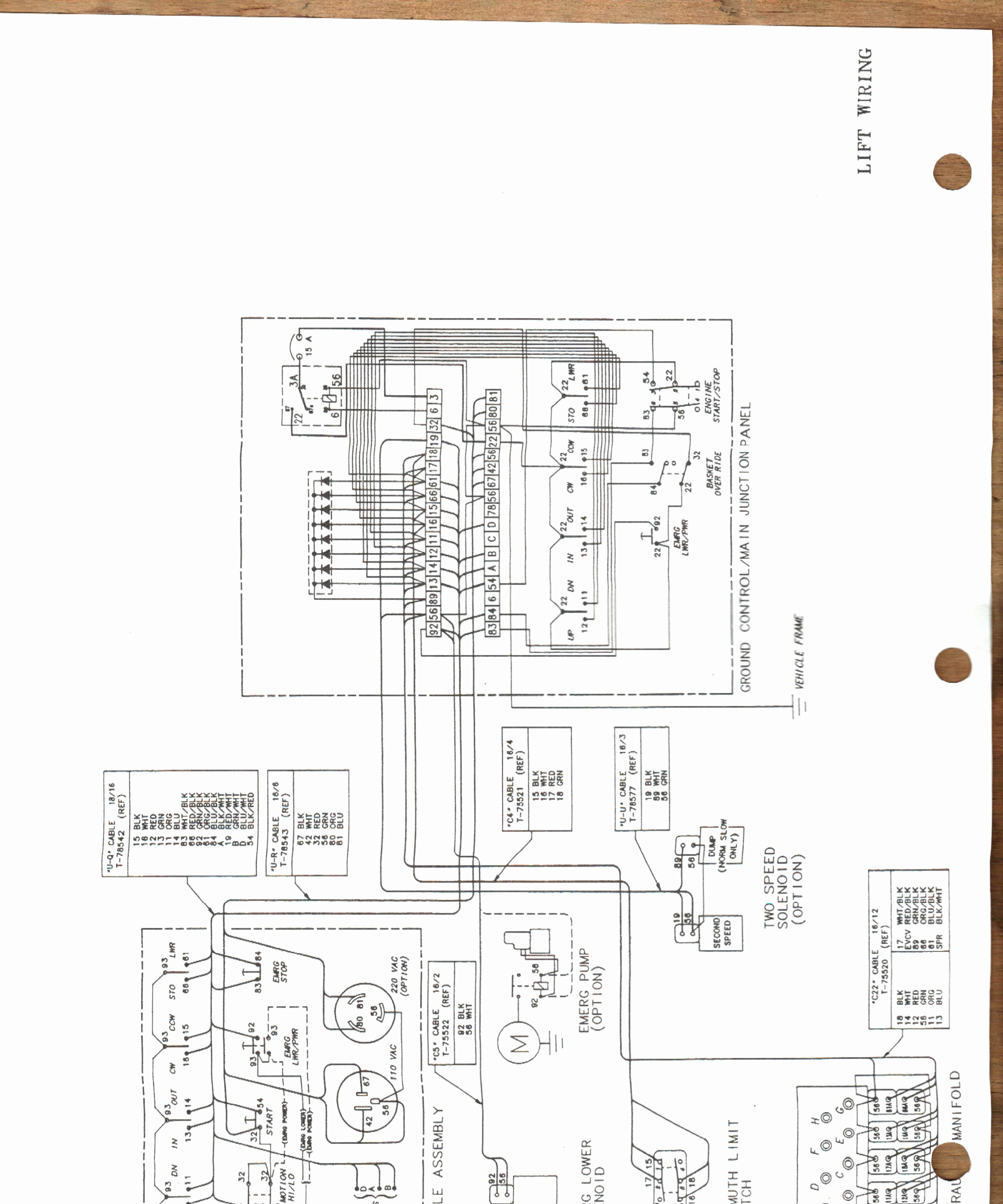 Versalift Bucket Truck Wiring Diagram Gallery