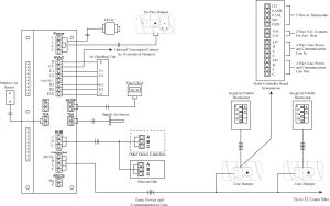 Viper 5305v Wiring Diagram - Wiring Diagram for Backup Alarm New Lovely Viper 5305v Wiring Diagram Diagram 5s