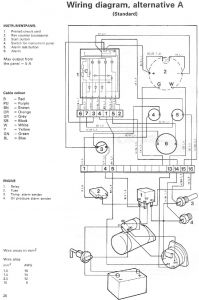 Volvo Ems2 Wiring Diagram - New Engine Install Instrument Panel is Dead Archive Prepossessing Rh Healthyman Me Volvo Penta Fuel Pump · Volvo Penta Starter Wiring Diagram 19c