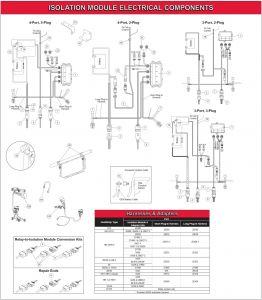 Western Snow Plow Wiring Diagram - Western Snow Plow Wiring Diagram Image Collection Best Related Post 4a