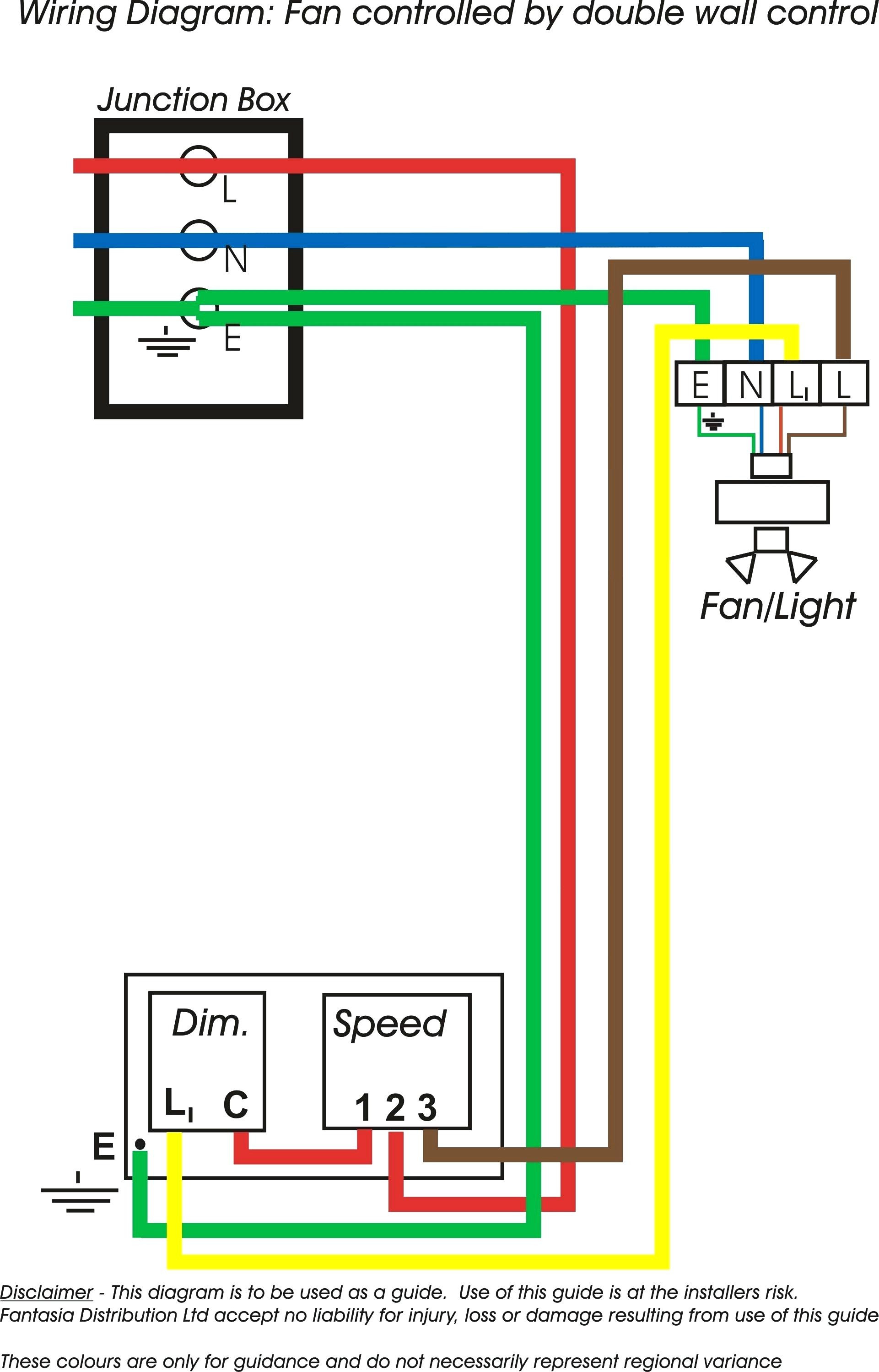 DIAGRAM] Double Switch Fan Diagram FULL Version HD Quality Fan Diagram -  SECONDARYWIRING.CONTOROCK.ITCONTO ROCK