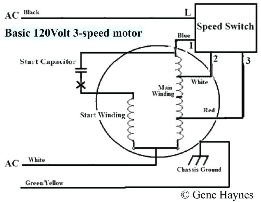 Hunter Fan Motor Wiring Diagram Spotlight Wiring Diagram Pajero For Wiring Diagram Schematics