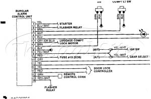 Whelen Siren Wiring Diagram - Whelen Freedom Lightbar Wiring Diagram Elegant Unusual Wiring Diagram Led Light Bar Contemporary Electrical and 5r