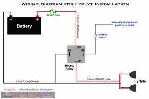 Whelen Tir3 Wiring Diagram - Wiring Diagram 4 Pin Relay Inspirationa Wiring Diagram Relay Archives Ipphil Best Wiring Diagram 2m