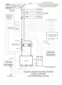 Whole House Generator Wiring Diagram - Wiring Diagram for whole House Generator Best Wiring Diagram Home Generator New Wiring Diagram for Rv 14i