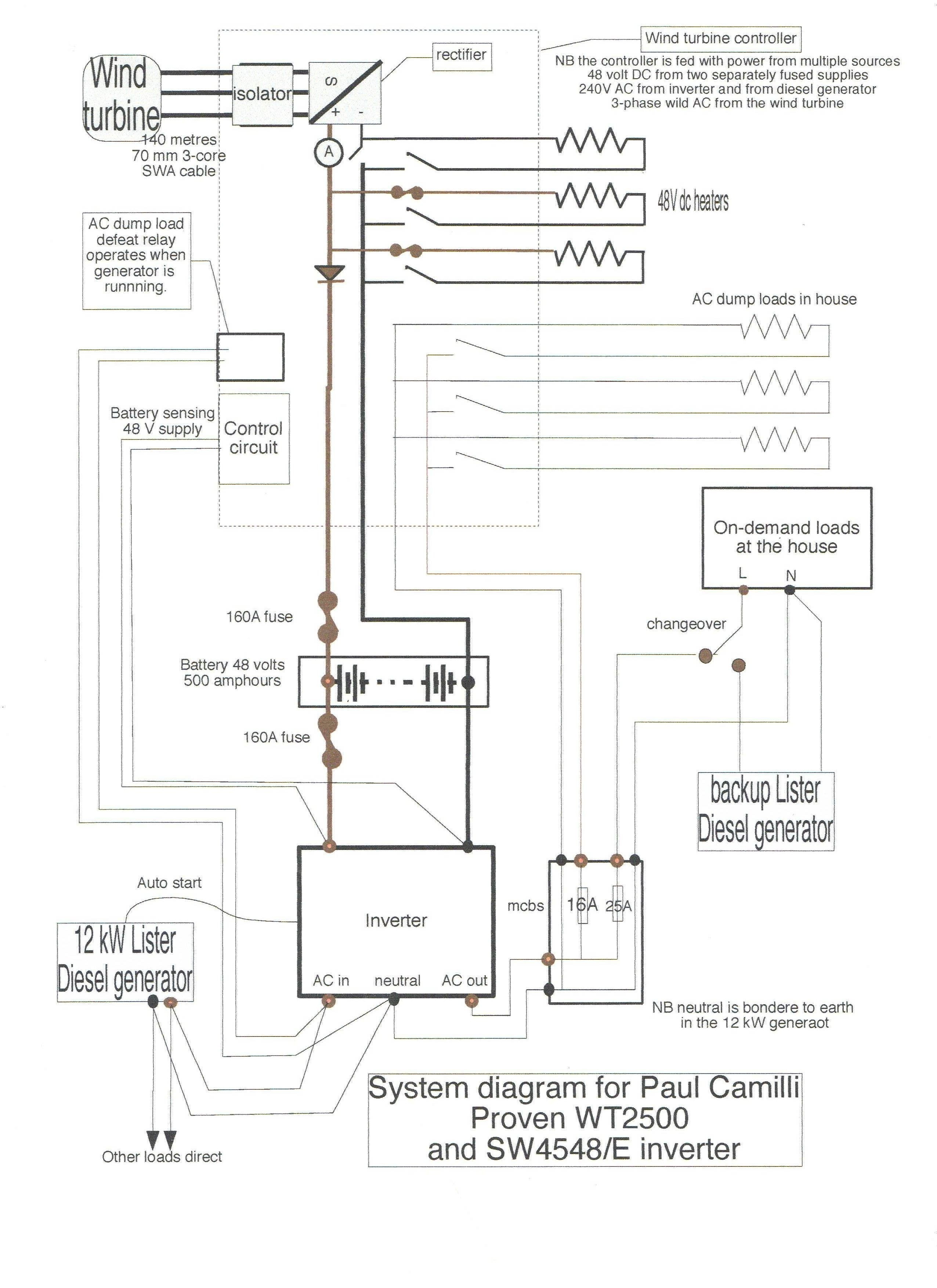 Whole House Generator Wiring Diagram Gallery