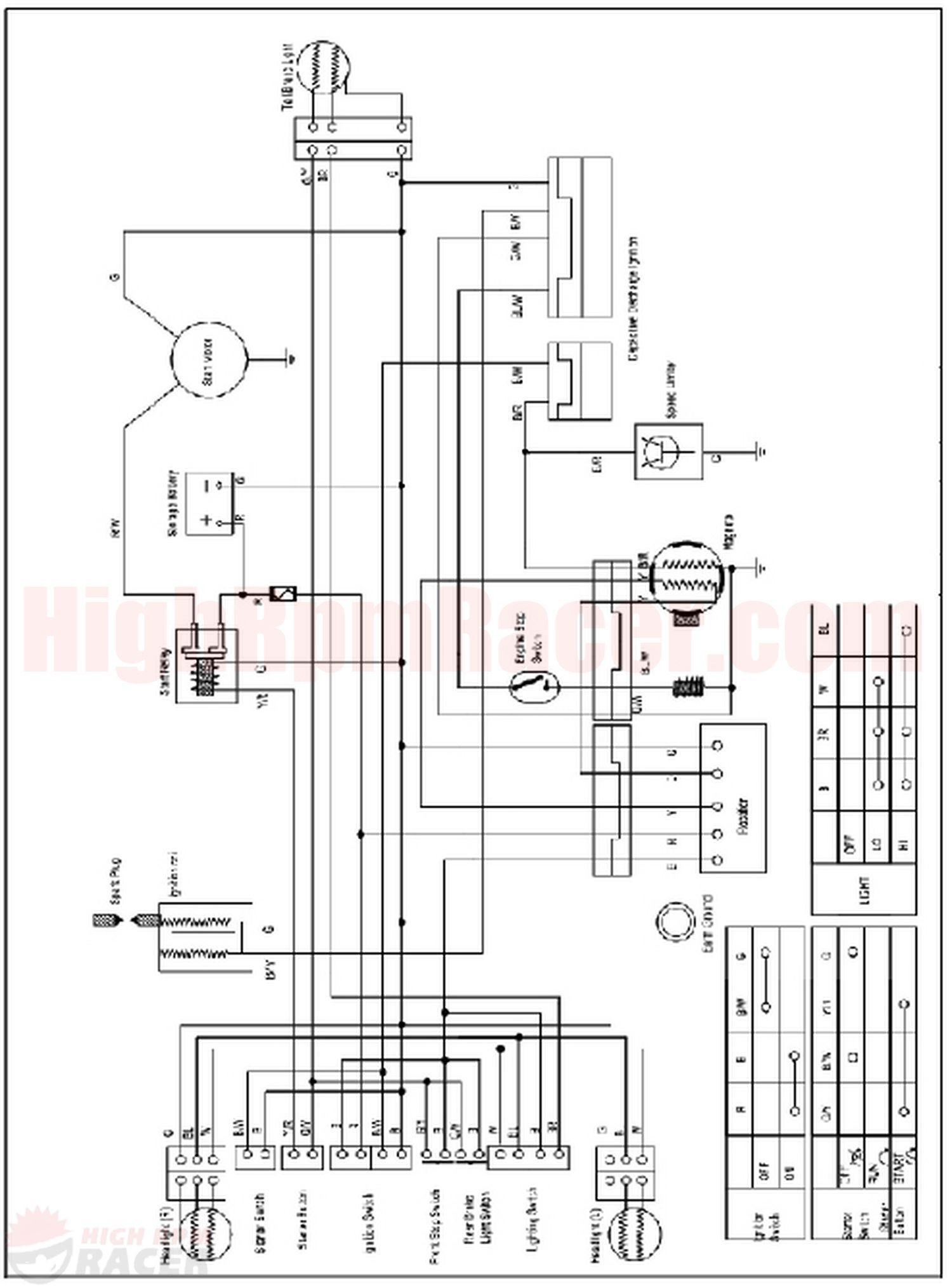 Four Wheeler Chinese 110cc Atv Wiring Diagram