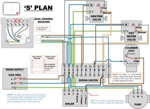 Wiring Diagram for A Nest thermostat - Nest Wireless thermostat Wiring Diagram Valid Nest thermostat Wiring Diagram Exceptional Yirenlu Me Unbelievable 20q