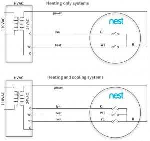 Wiring Diagram for A Nest thermostat - Wiring Diagrams Nest thermostat Installation Uk New Diagram 2a
