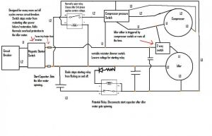 Wiring Diagram for Air Compressor Motor - Wiring Diagram for Air Pressor Motor Unique Awesome Fbp 1 40x Wiring Diagram S the Best 9r