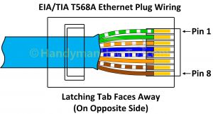 Wiring Diagram for Cat6 Connectors - Rj45 Wiring Diagram Inspirational Best Cat6 Wire Diagram Diagram Rh originalstylophone Cat6 Ethernet Cable Wiring Diagram Cat6 Wiring Diagram for Homes 2i