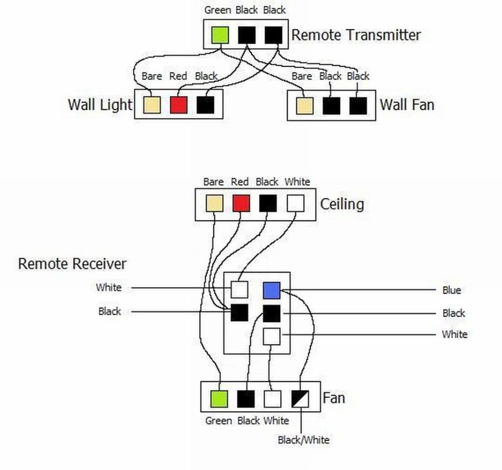 Fan Light Kit Wiring Diagram On Hunter Ceiling Fan Light Wiring