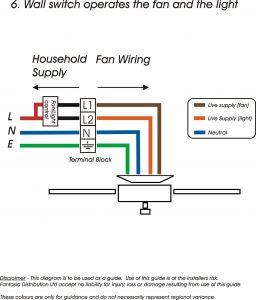 Wiring Diagram for Hunter Ceiling Fan with Light - Wiring Diagram for Ceiling Fan Switch New Hunter Fan Switch Wiring Diagram 9e