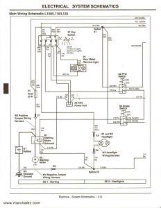 Wiring Diagram for John Deere Riding Lawn Mower - John Deere 318 Ignition Switch Wiring Diagram Refrence John Deere Wiring Diagrams – Wiring Diagram Collection 19j