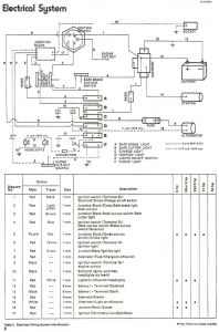 Wiring Diagram for John Deere Riding Lawn Mower - Wiring Diagram for Murray Ignition Switch Lawn Small Engine 11d
